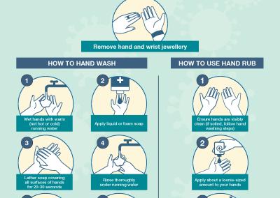 Covid 19 Handwashing Poster